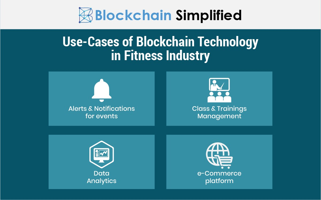 blockchain for fitness usecases