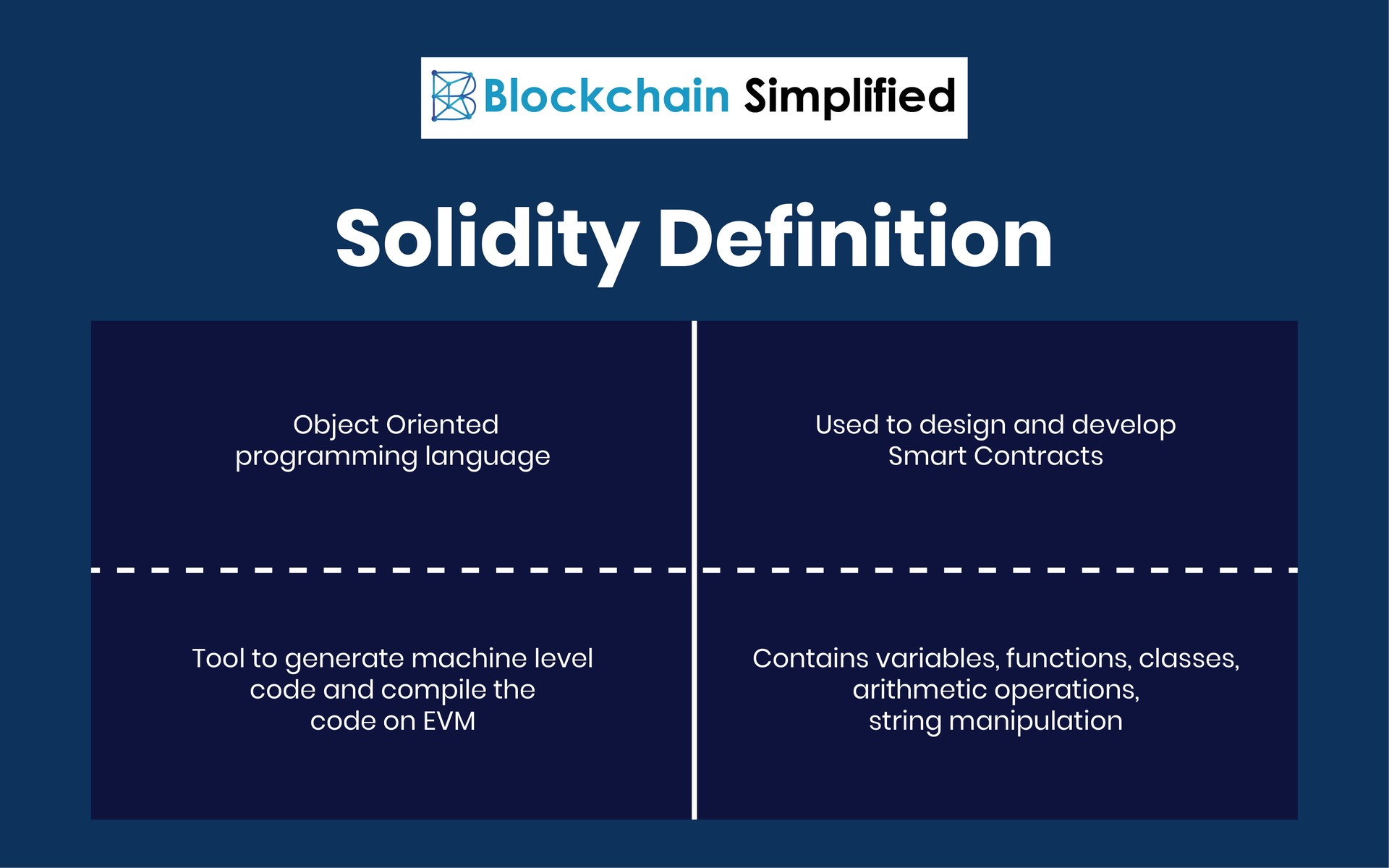 Solidity programming definition
