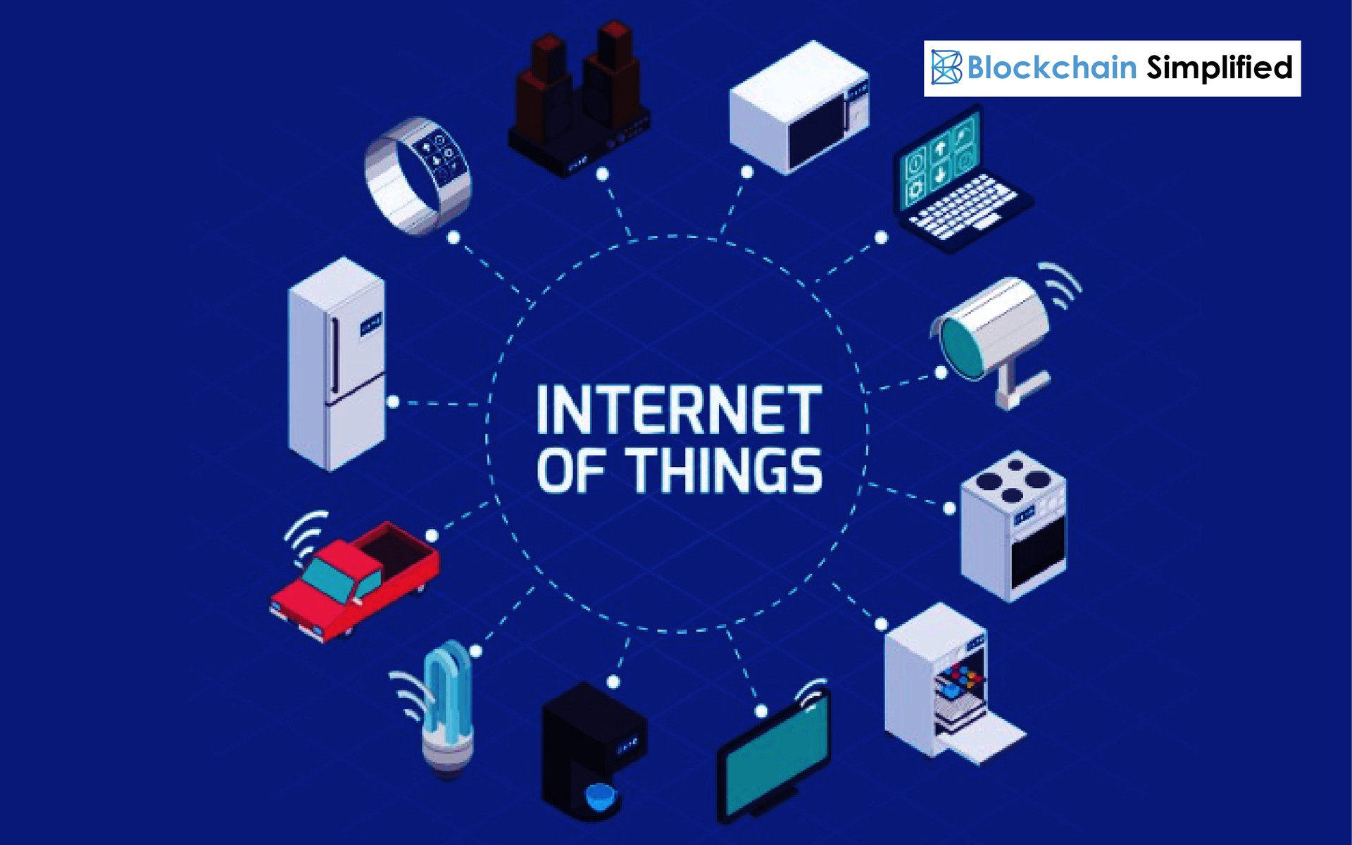 Application of Blockchain Internet of Things