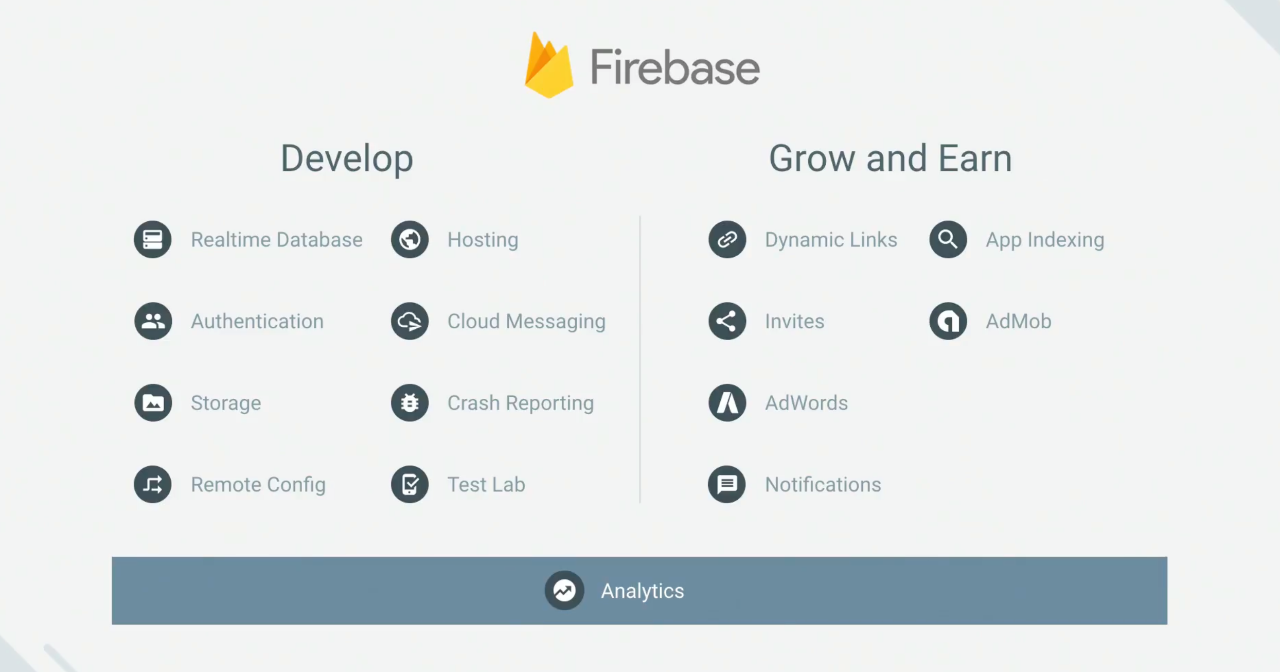 What is Google Firebase services